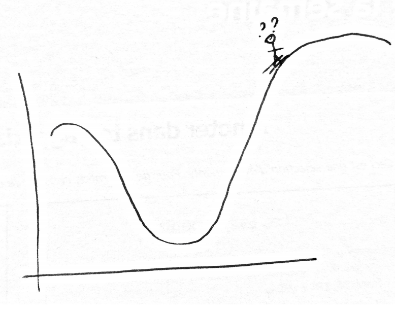 Guide to Gradient Descent in 3 Steps and 12 Drawings